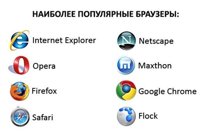 Браузеры типа тора hyrda вход tor browser запускать с флешки